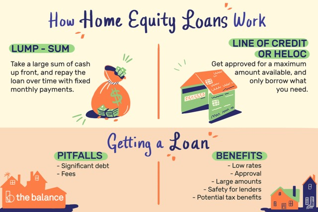 What personal loans are and how they work